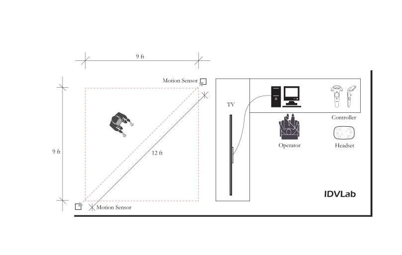 Plan Model (1)